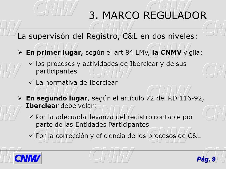 3. MARCO REGULADOR La supervisón del Registro, C&L en dos niveles: