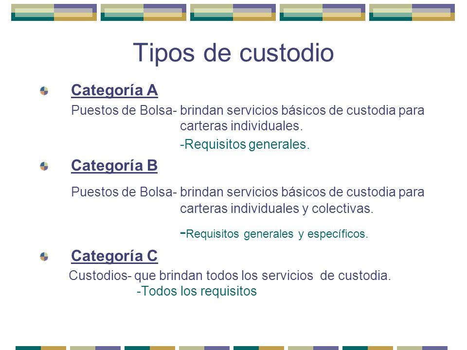 Tipos de custodio Categoría A. Puestos de Bolsa- brindan servicios básicos de custodia para carteras individuales.