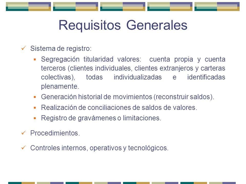 Requisitos Generales Sistema de registro:
