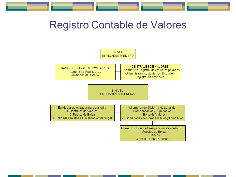 Registro Contable de Valores