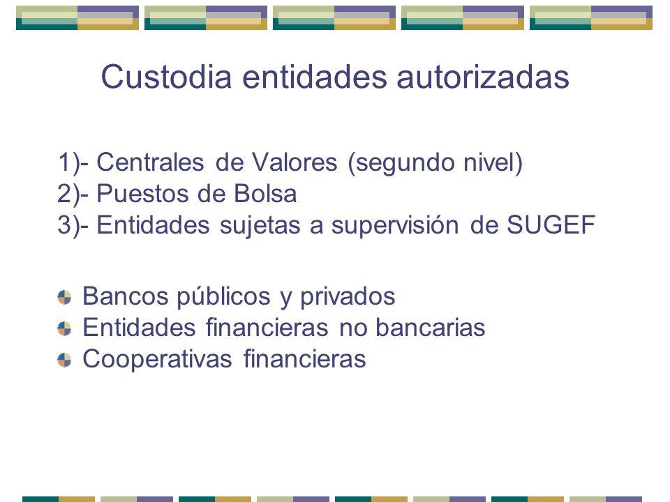 Custodia entidades autorizadas
