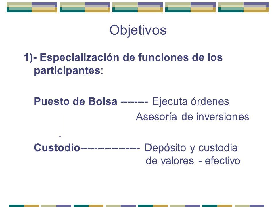 Objetivos 1)- Especialización de funciones de los participantes: