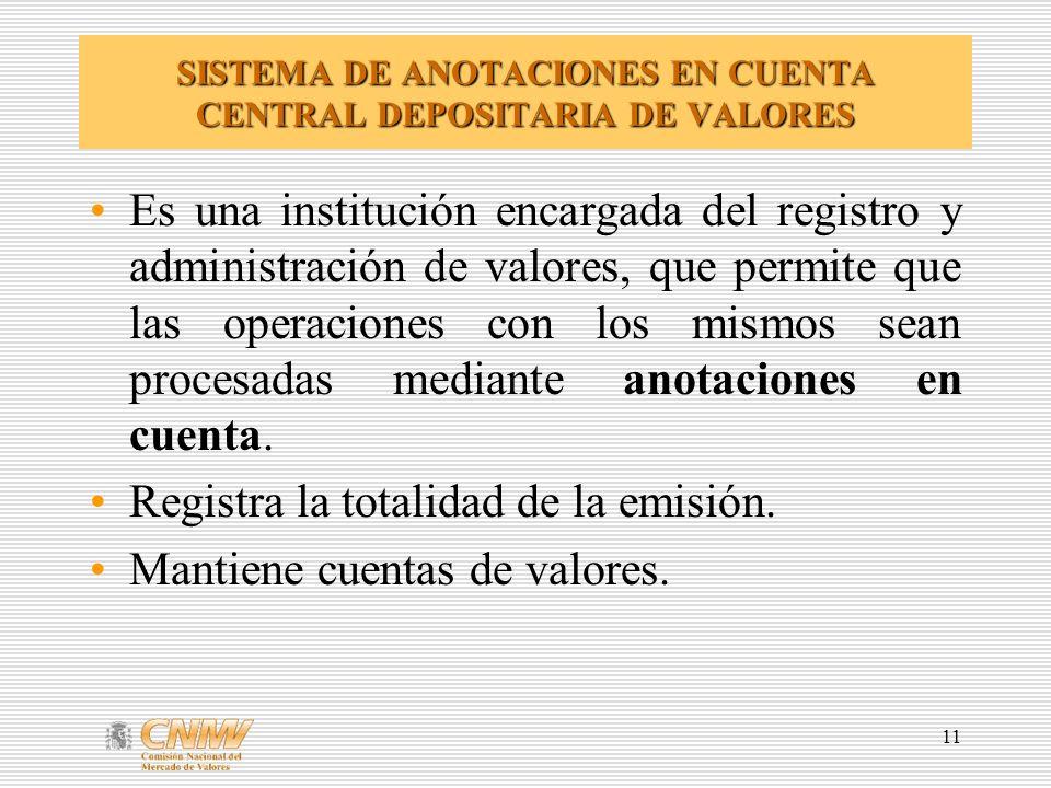 SISTEMA DE ANOTACIONES EN CUENTA CENTRAL DEPOSITARIA DE VALORES