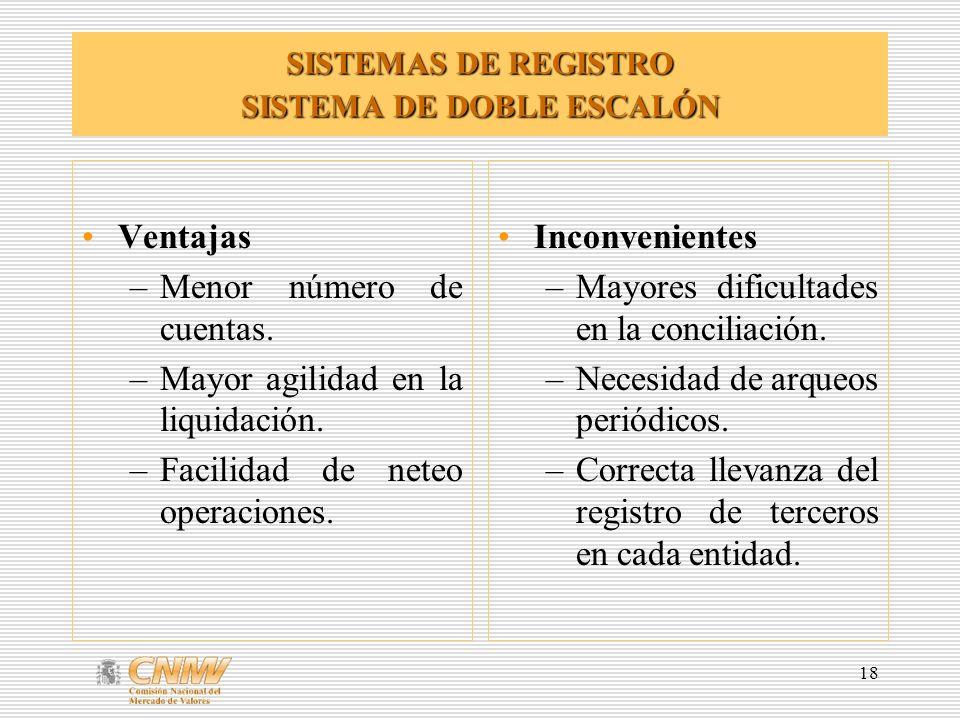 SISTEMAS DE REGISTRO SISTEMA DE DOBLE ESCALÓN