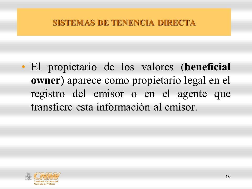 SISTEMAS DE TENENCIA DIRECTA