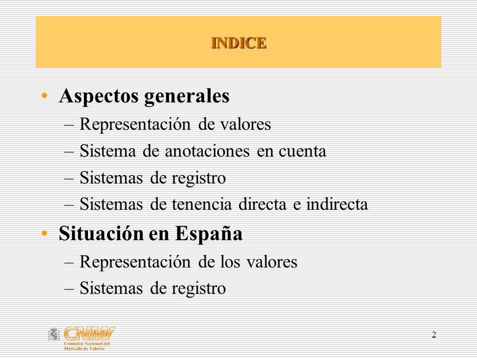 Aspectos generales Situación en España Representación de valores