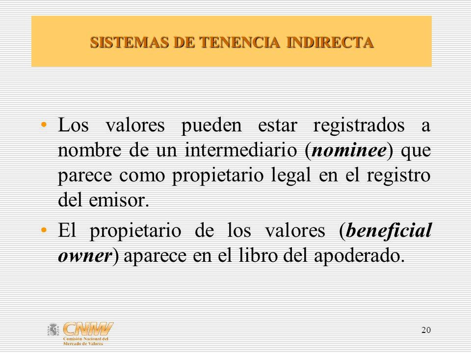 SISTEMAS DE TENENCIA INDIRECTA