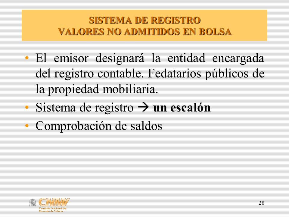 SISTEMA DE REGISTRO VALORES NO ADMITIDOS EN BOLSA