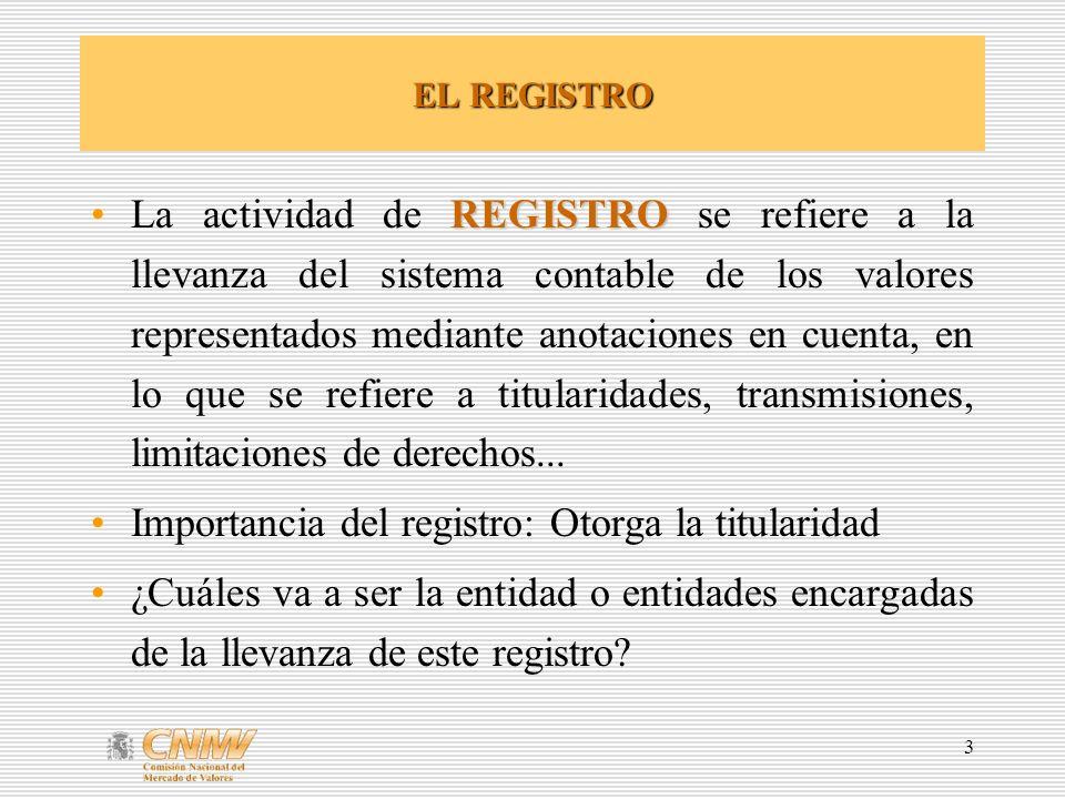 Importancia del registro: Otorga la titularidad