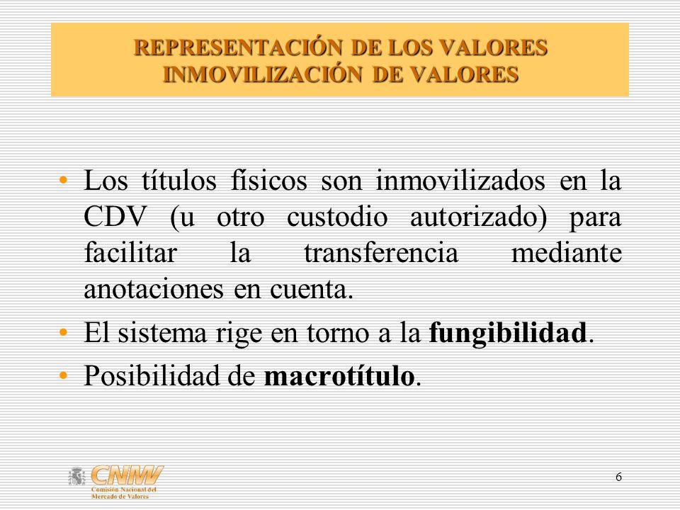 REPRESENTACIÓN DE LOS VALORES INMOVILIZACIÓN DE VALORES