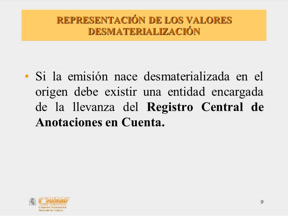 REPRESENTACIÓN DE LOS VALORES DESMATERIALIZACIÓN