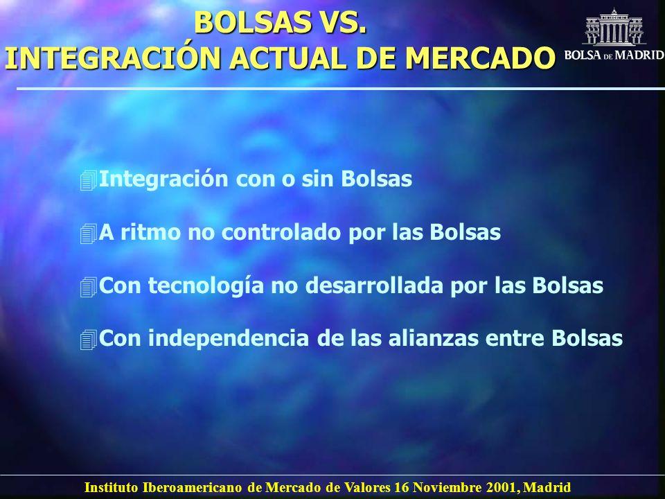 BOLSAS VS. INTEGRACIÓN ACTUAL DE MERCADO