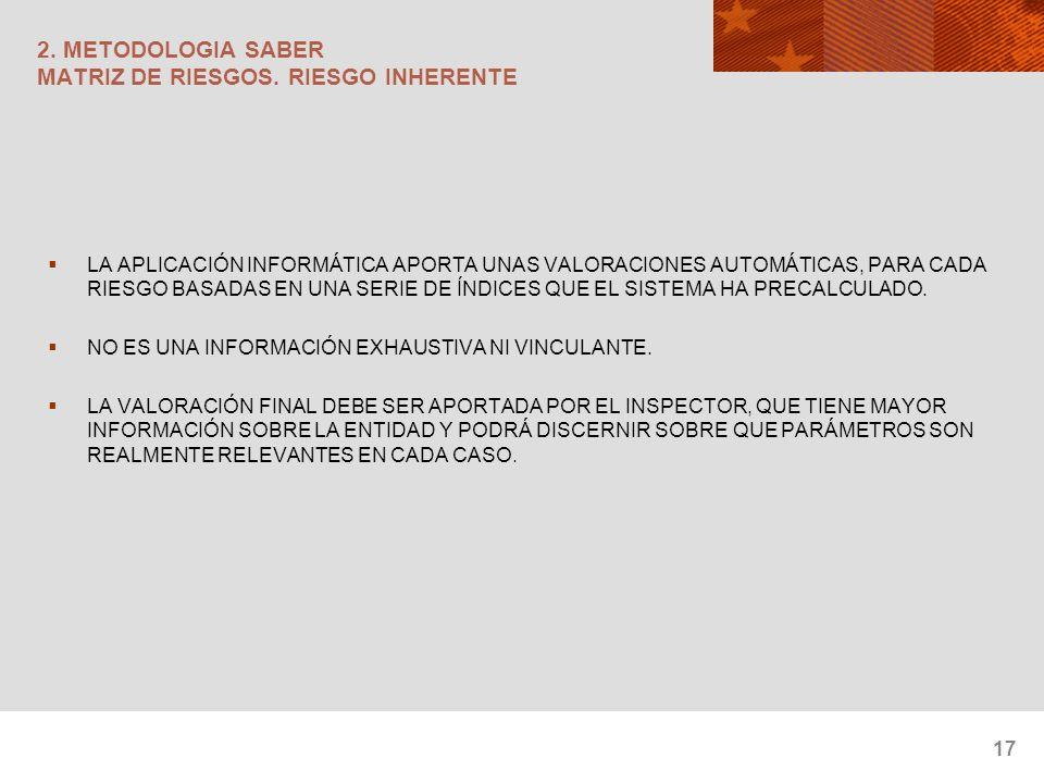 2. METODOLOGIA SABER MATRIZ DE RIESGOS. RIESGO INHERENTE