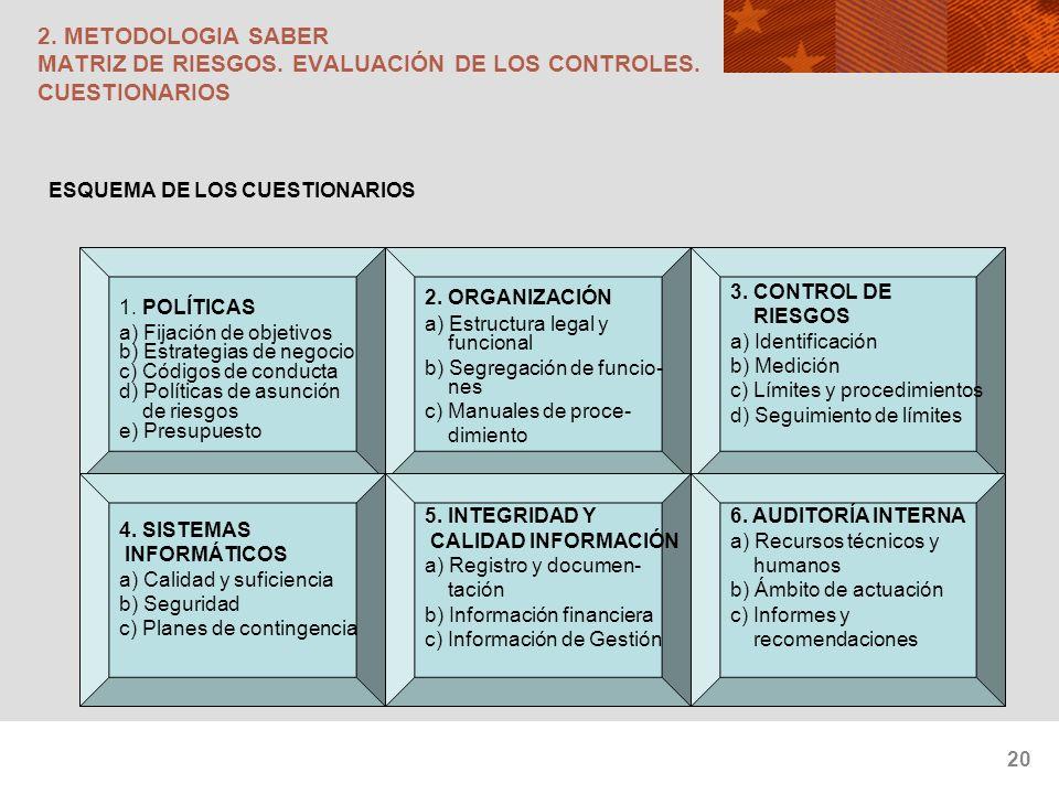 2. METODOLOGIA SABER MATRIZ DE RIESGOS. EVALUACIÓN DE LOS CONTROLES