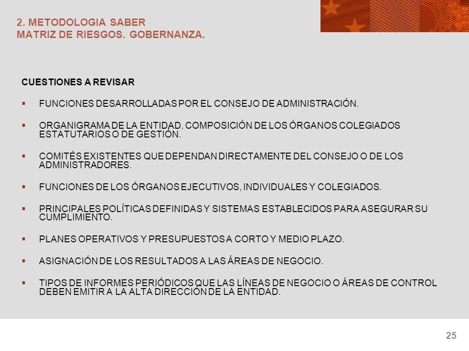 2. METODOLOGIA SABER MATRIZ DE RIESGOS. GOBERNANZA.