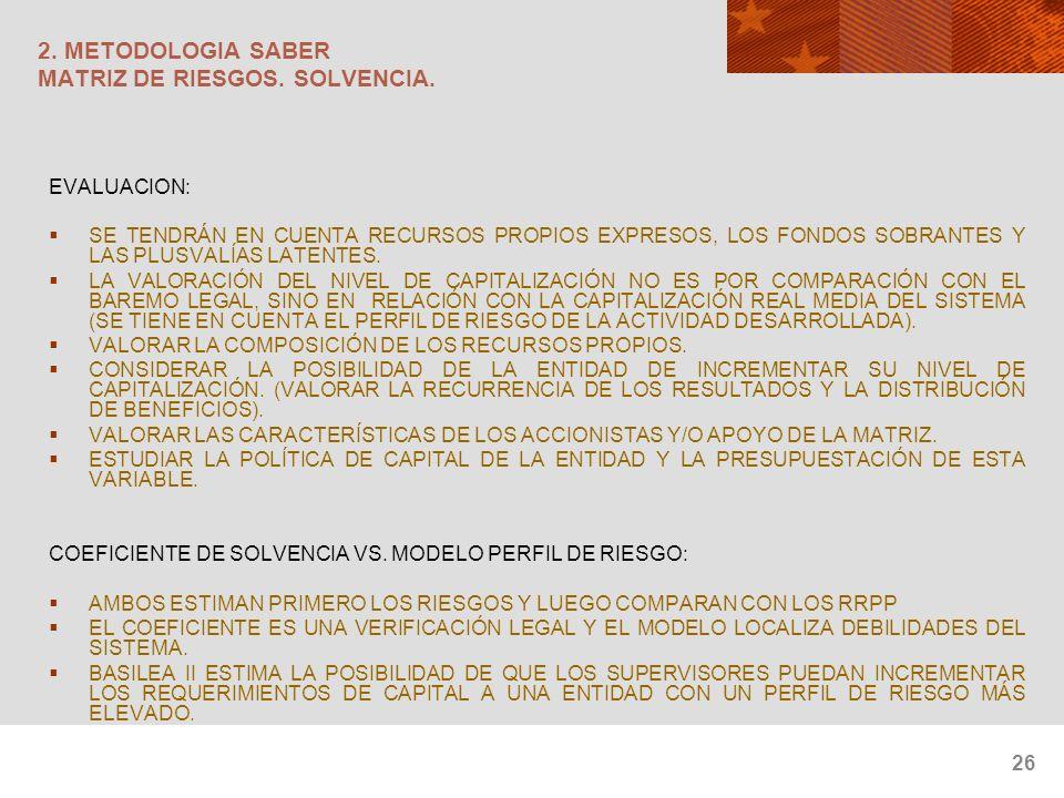 2. METODOLOGIA SABER MATRIZ DE RIESGOS. SOLVENCIA.