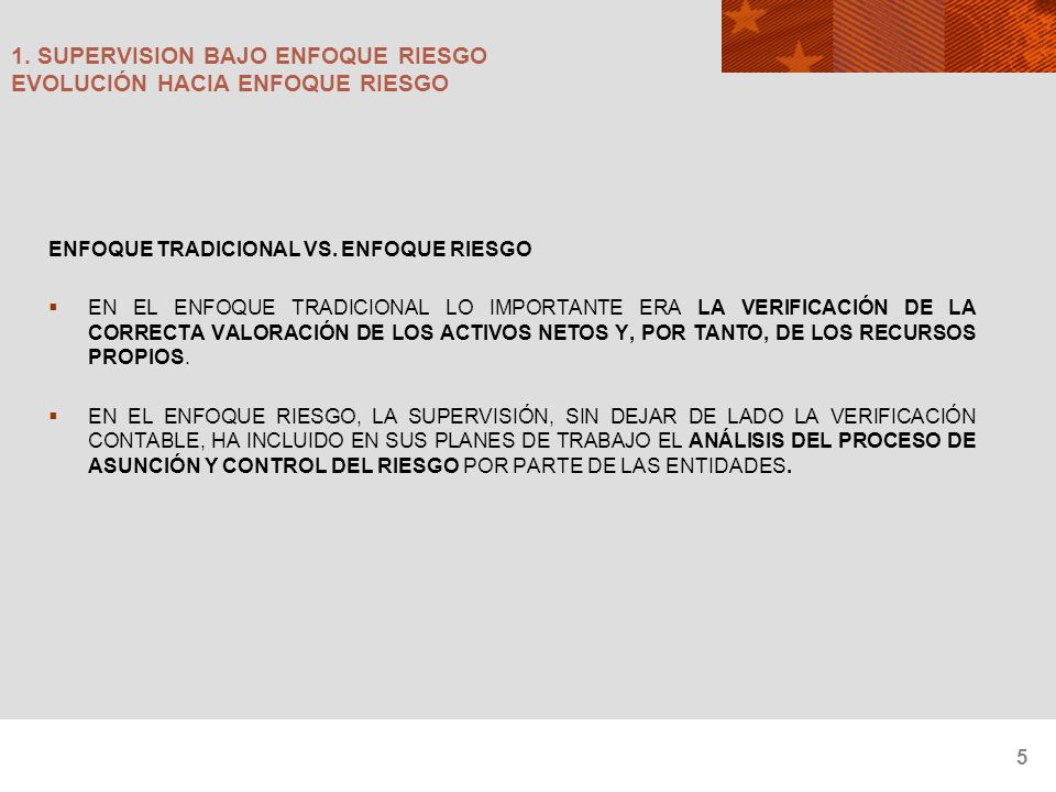 1. SUPERVISION BAJO ENFOQUE RIESGO EVOLUCIÓN HACIA ENFOQUE RIESGO