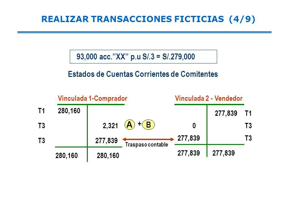 REALIZAR TRANSACCIONES FICTICIAS (4/9)
