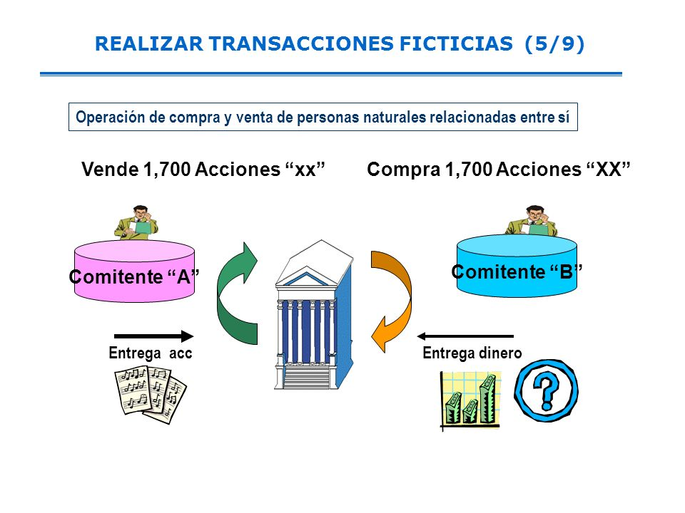 REALIZAR TRANSACCIONES FICTICIAS (5/9)
