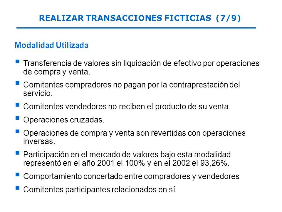REALIZAR TRANSACCIONES FICTICIAS (7/9)