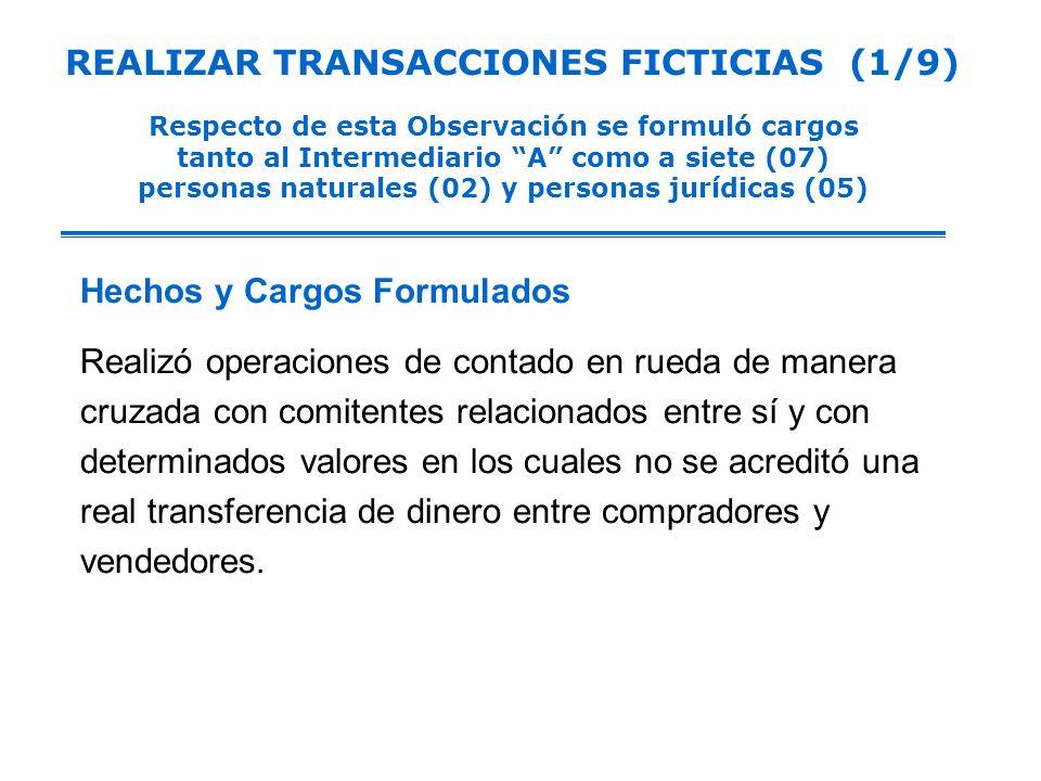 REALIZAR TRANSACCIONES FICTICIAS (1/9)