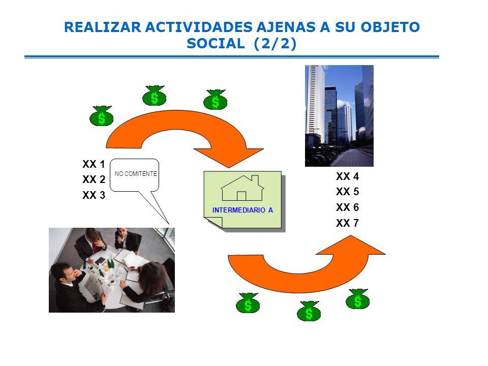 REALIZAR ACTIVIDADES AJENAS A SU OBJETO SOCIAL (2/2)