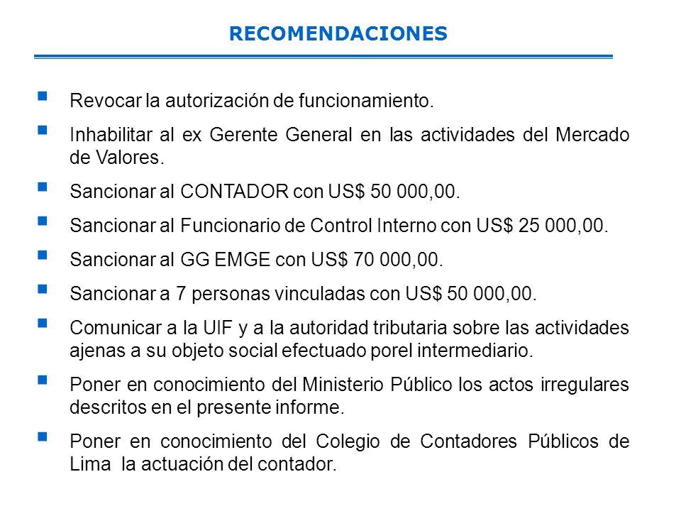 RECOMENDACIONES Revocar la autorización de funcionamiento. Inhabilitar al ex Gerente General en las actividades del Mercado de Valores.