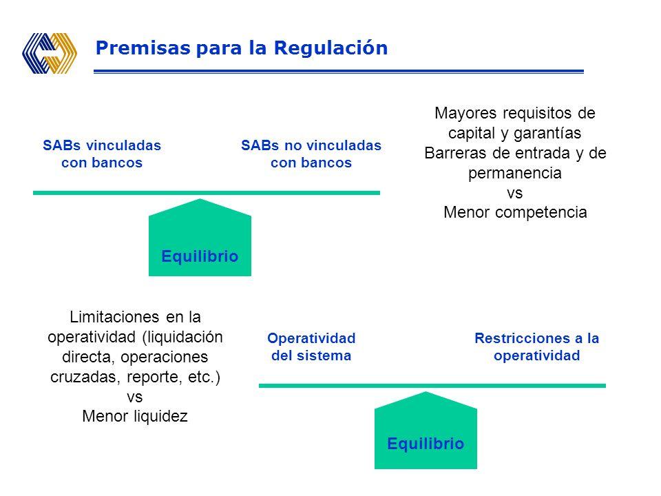 Premisas para la Regulación