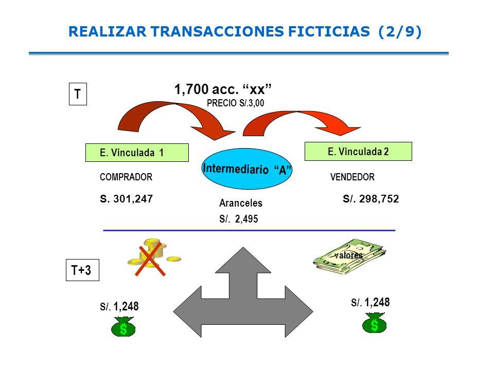 REALIZAR TRANSACCIONES FICTICIAS (2/9)