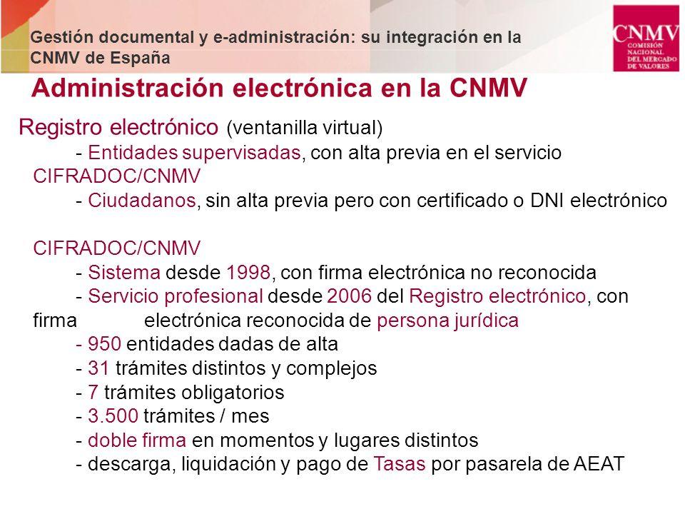 Administración electrónica en la CNMV