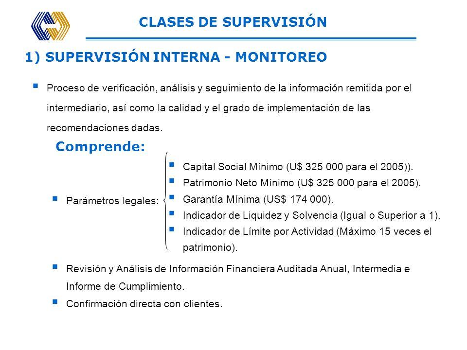 1) SUPERVISIÓN INTERNA - MONITOREO
