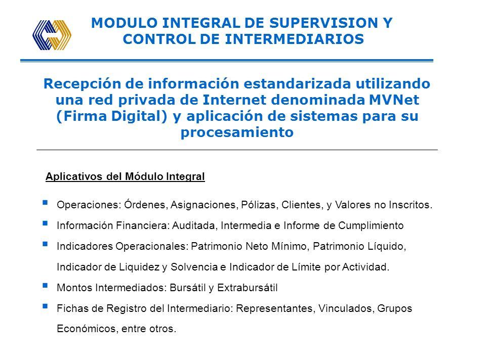 MODULO INTEGRAL DE SUPERVISION Y CONTROL DE INTERMEDIARIOS