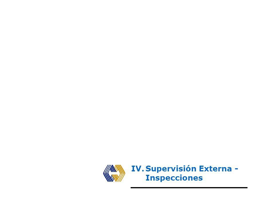 IV. Supervisión Externa - Inspecciones