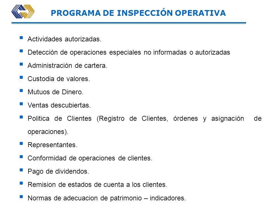 PROGRAMA DE INSPECCIÓN OPERATIVA