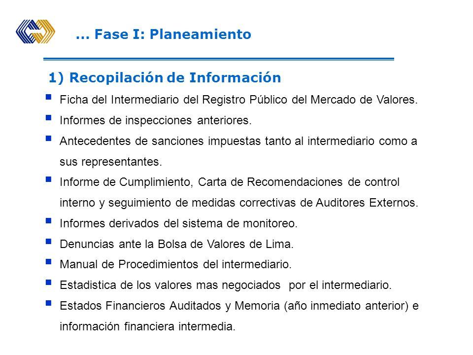 1) Recopilación de Información