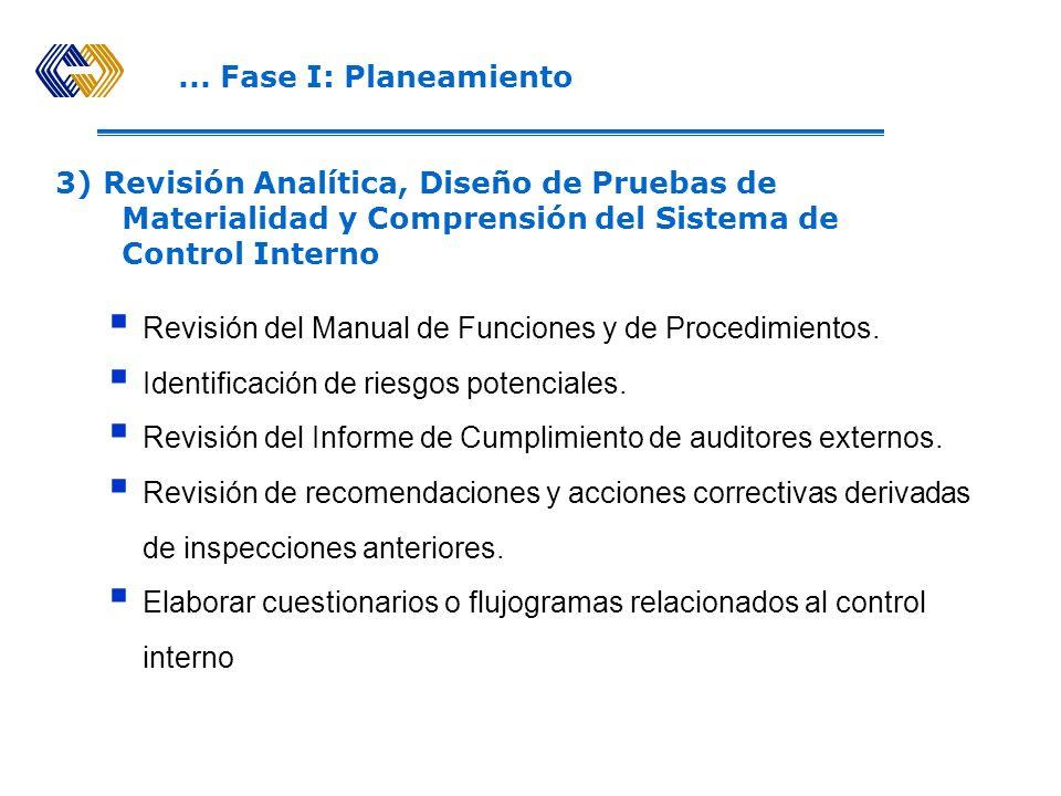 ... Fase I: Planeamiento 3) Revisión Analítica, Diseño de Pruebas de Materialidad y Comprensión del Sistema de Control Interno.