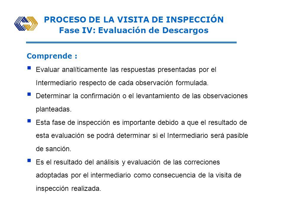 PROCESO DE LA VISITA DE INSPECCIÓN Fase IV: Evaluación de Descargos
