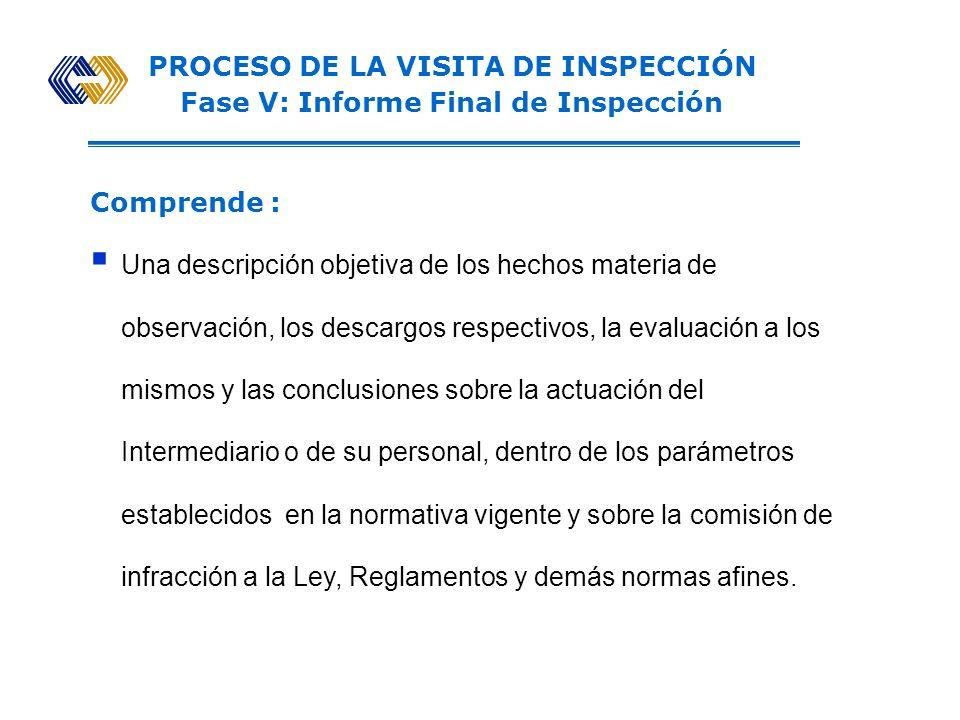 PROCESO DE LA VISITA DE INSPECCIÓN Fase V: Informe Final de Inspección