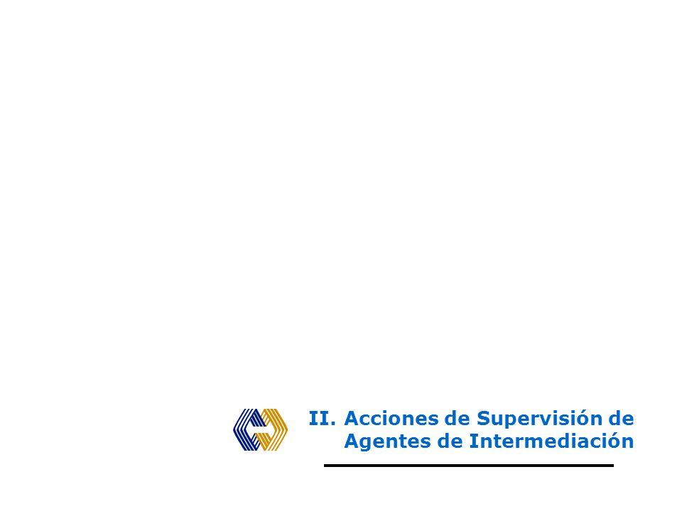 II. Acciones de Supervisión de Agentes de Intermediación
