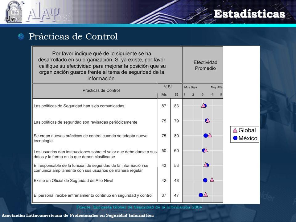 Estadísticas Prácticas de Control