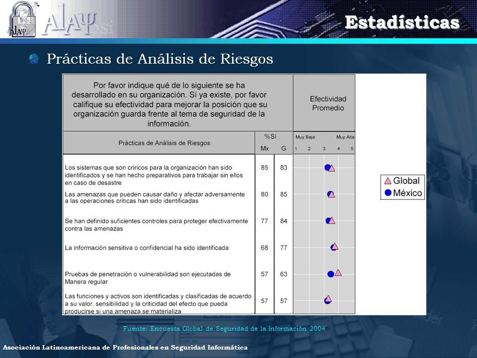 Estadísticas Prácticas de Análisis de Riesgos