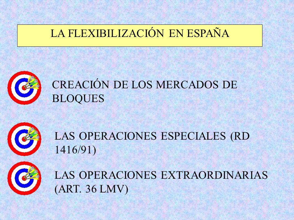 LA FLEXIBILIZACIÓN EN ESPAÑA