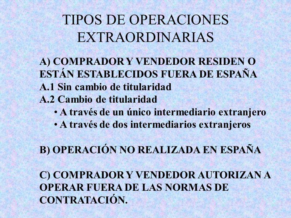 TIPOS DE OPERACIONES EXTRAORDINARIAS