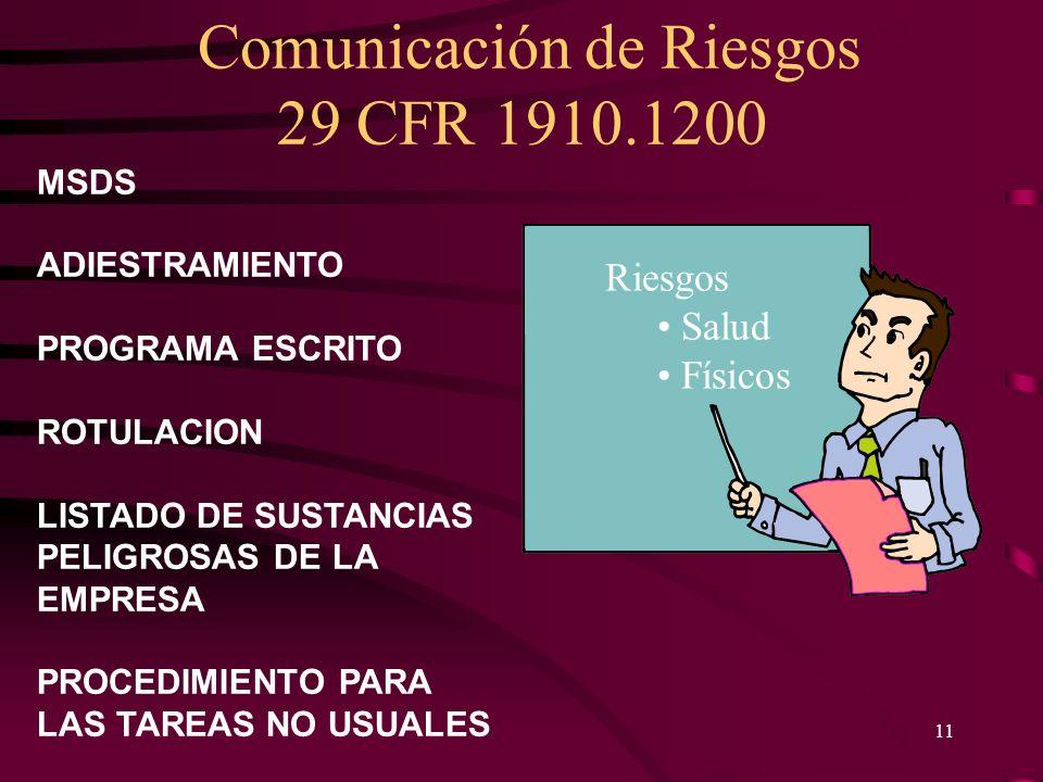 Riesgos Salud Físicos MSDS ADIESTRAMIENTO PROGRAMA ESCRITO ROTULACION