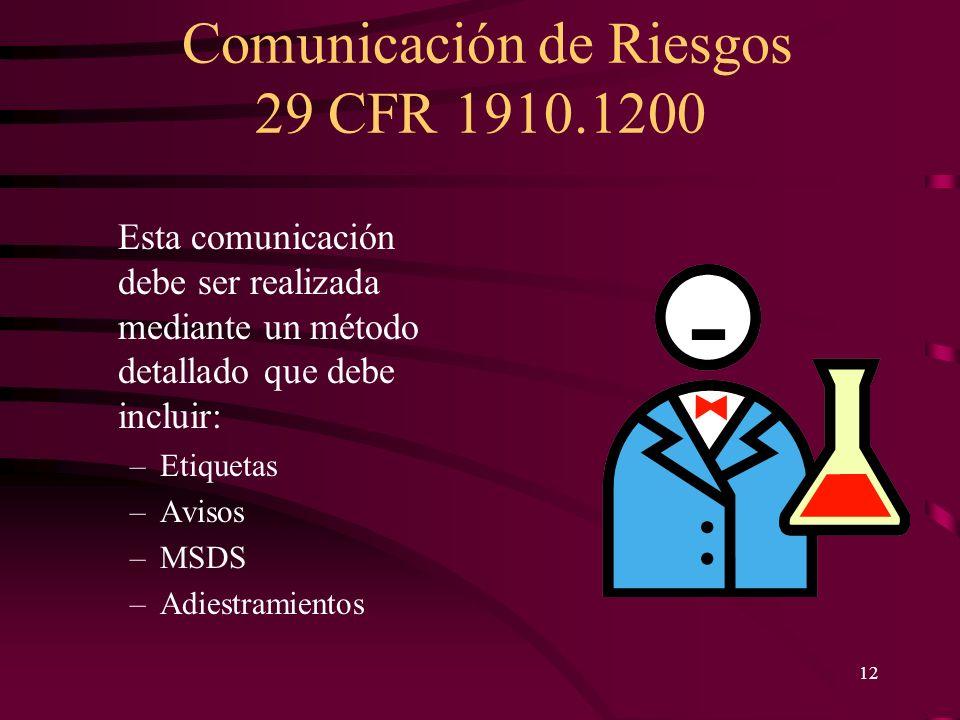 Esta comunicación debe ser realizada mediante un método detallado que debe incluir:
