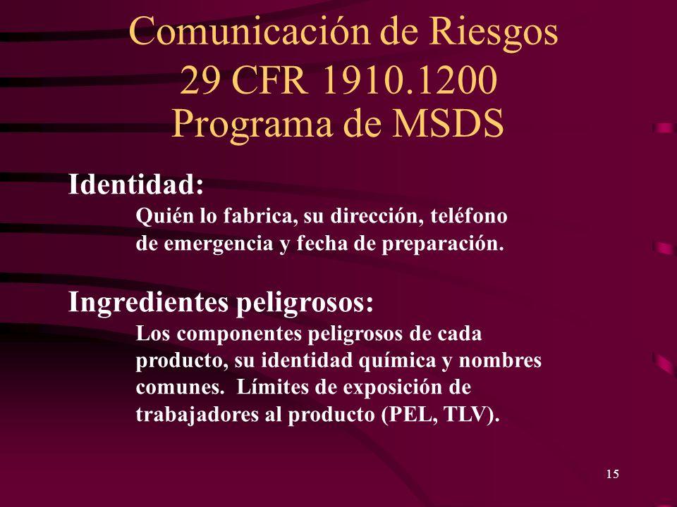 Programa de MSDS Identidad: Ingredientes peligrosos: