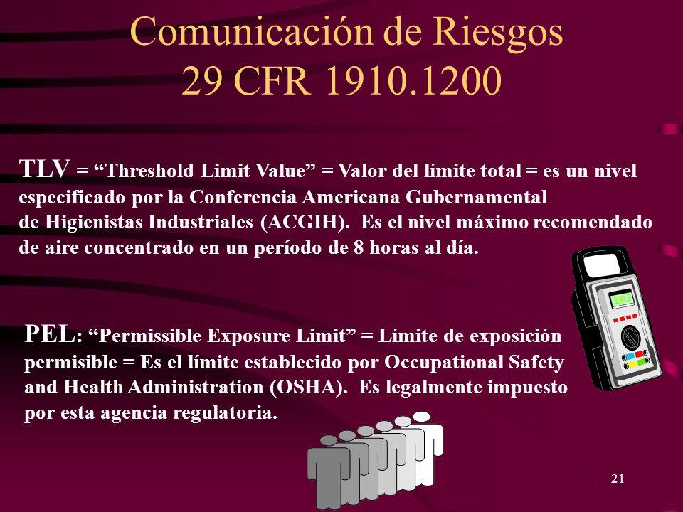TLV = Threshold Limit Value = Valor del límite total = es un nivel