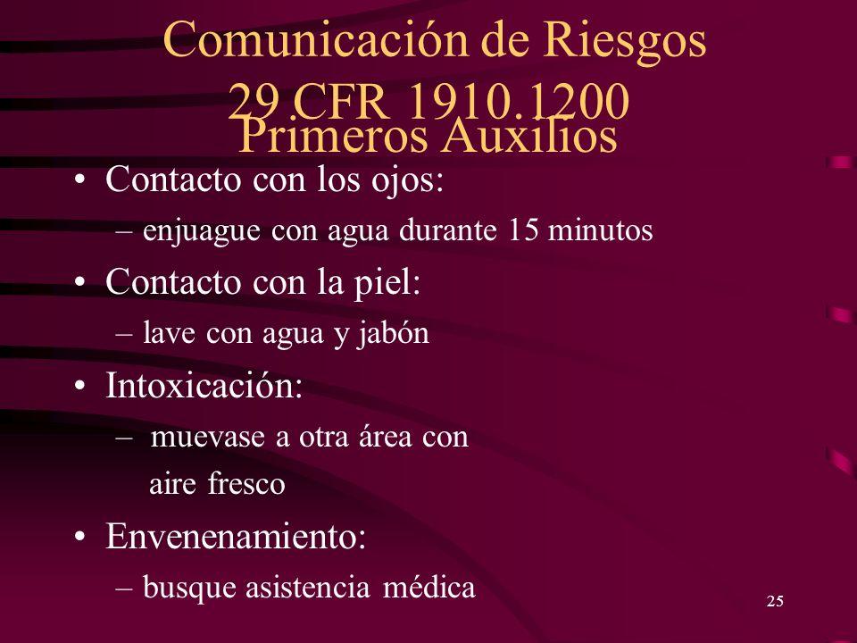 Primeros Auxilios Contacto con los ojos: Contacto con la piel: