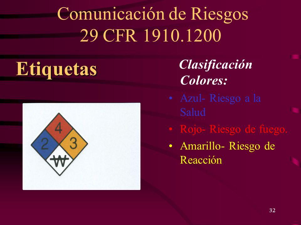 Etiquetas Clasificación Colores: Azul- Riesgo a la Salud