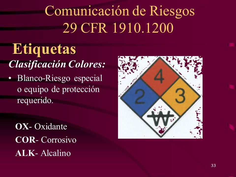 Etiquetas Clasificación Colores: